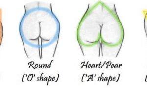 your_butt_shape