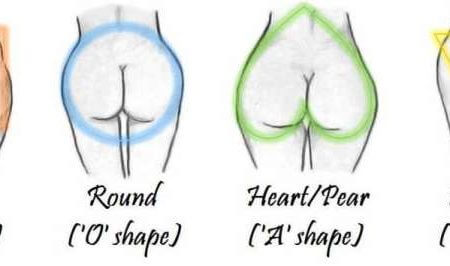 your_butt_shape