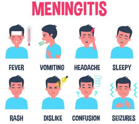 Symptoms and prevention of meningitis